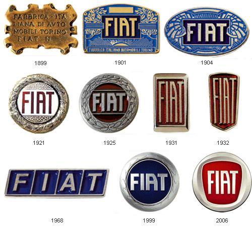 Evolucion De Logos De Marcas De Autos