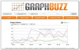 graphbuzz
