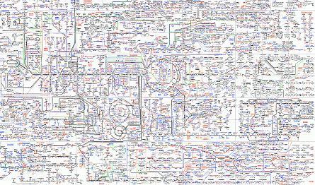 mapa-celular