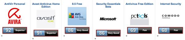 programas-antivirus-gratis