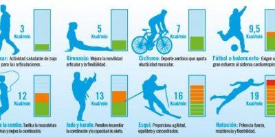 consumo energia deportes