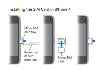 how to put a sim in iphone 4s