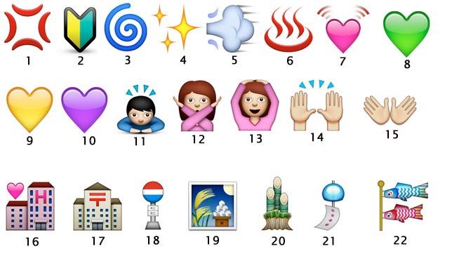 que significan los iconos de whatsapp