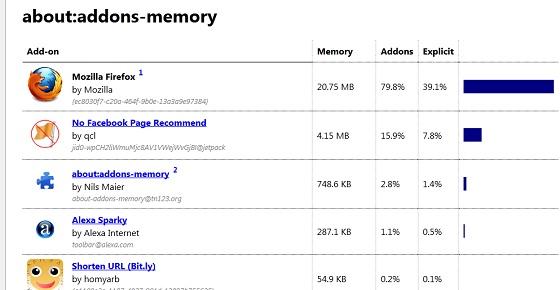uso de memoria de las extensiones en firefox