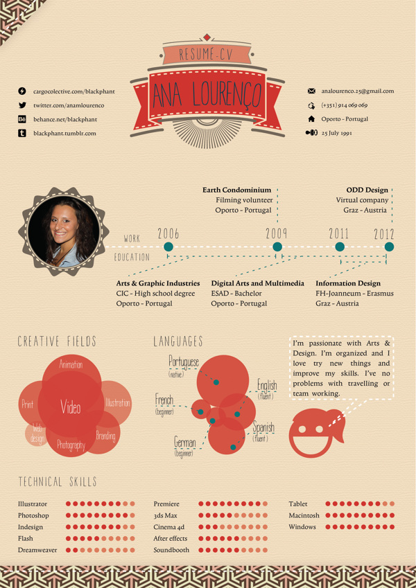 CV 2 Infographic