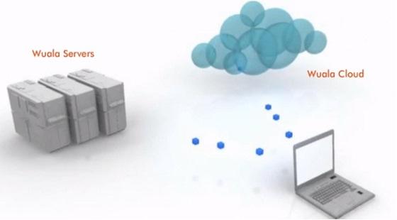 Almacenar archivos en la nube