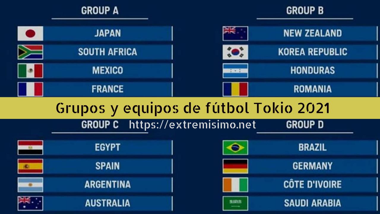 Grupos y equipos de fútbol en los Juegos Olímpicos Tokio 2021