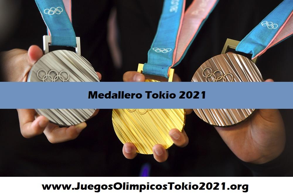 Medallero Olímpico Tokio 2021