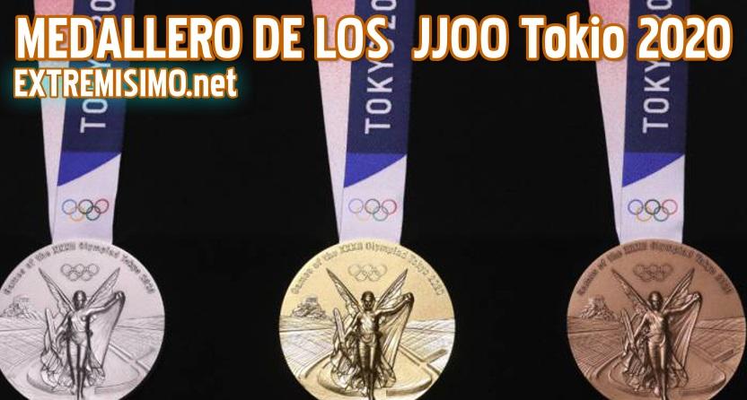 MEDALLERO TOKIO 2020 Juegos Olimpicos