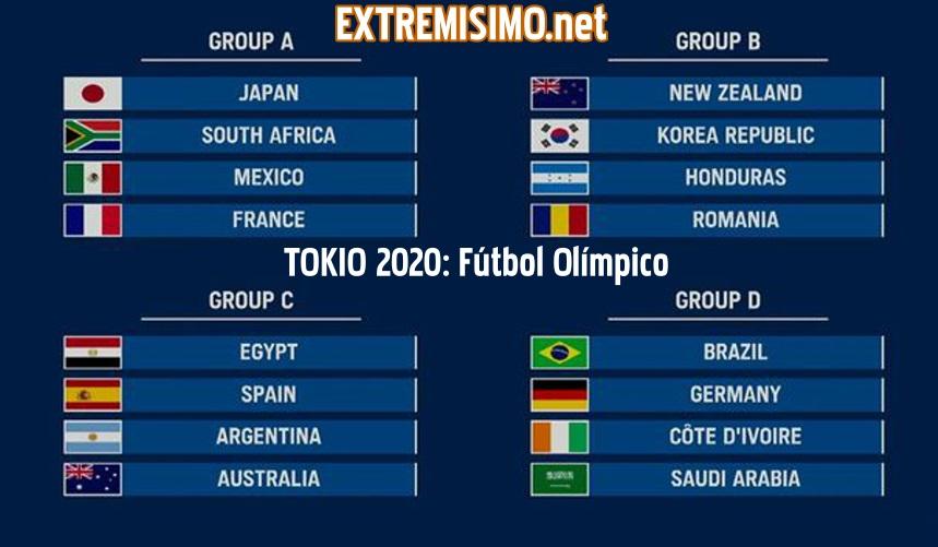 TOKIO 2020 Grupos Futbol Juegos Olimpicos